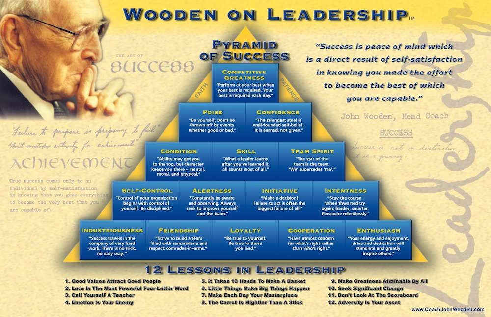 wooden on leadership book review