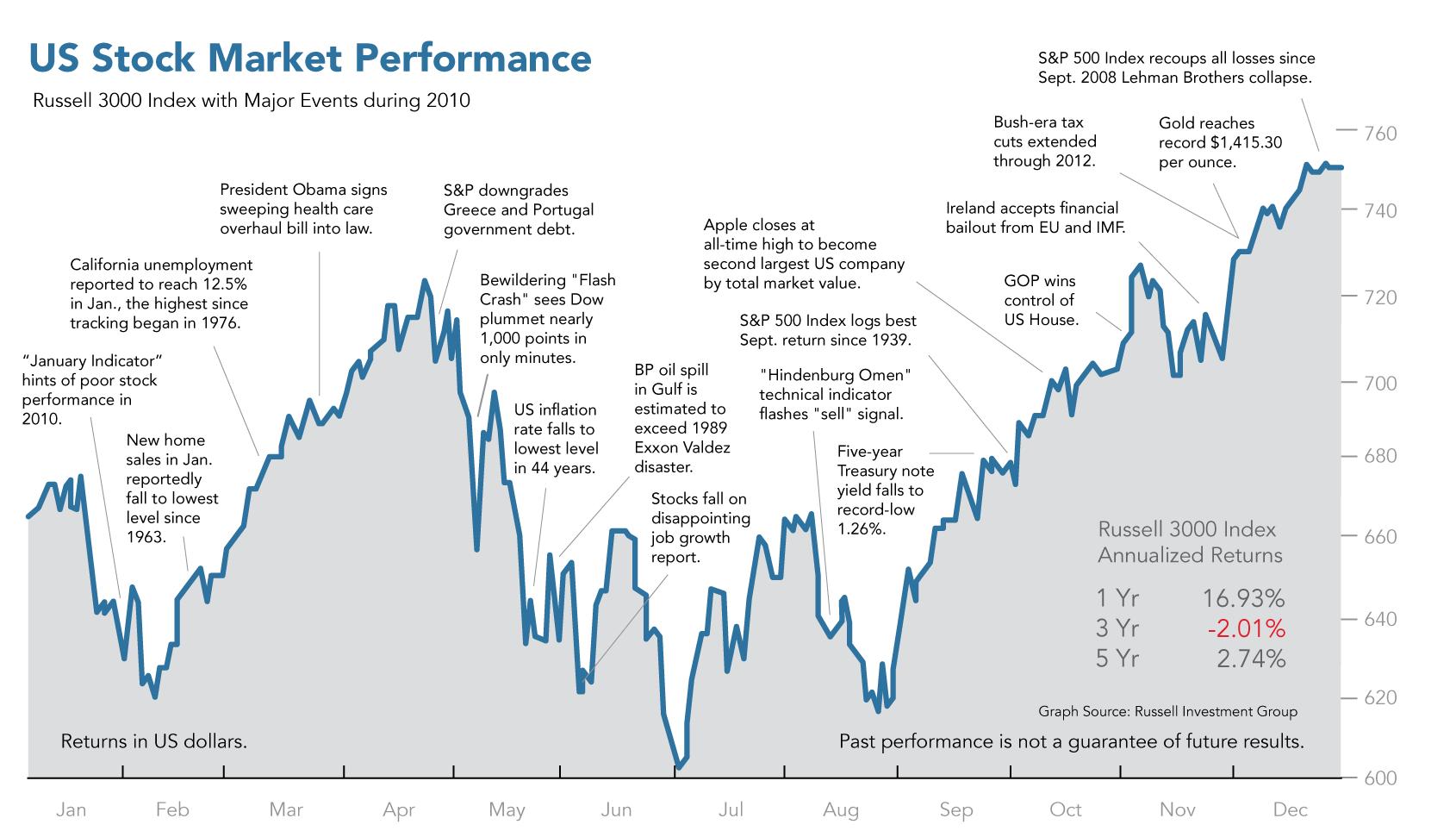 global equity finance inc reviews