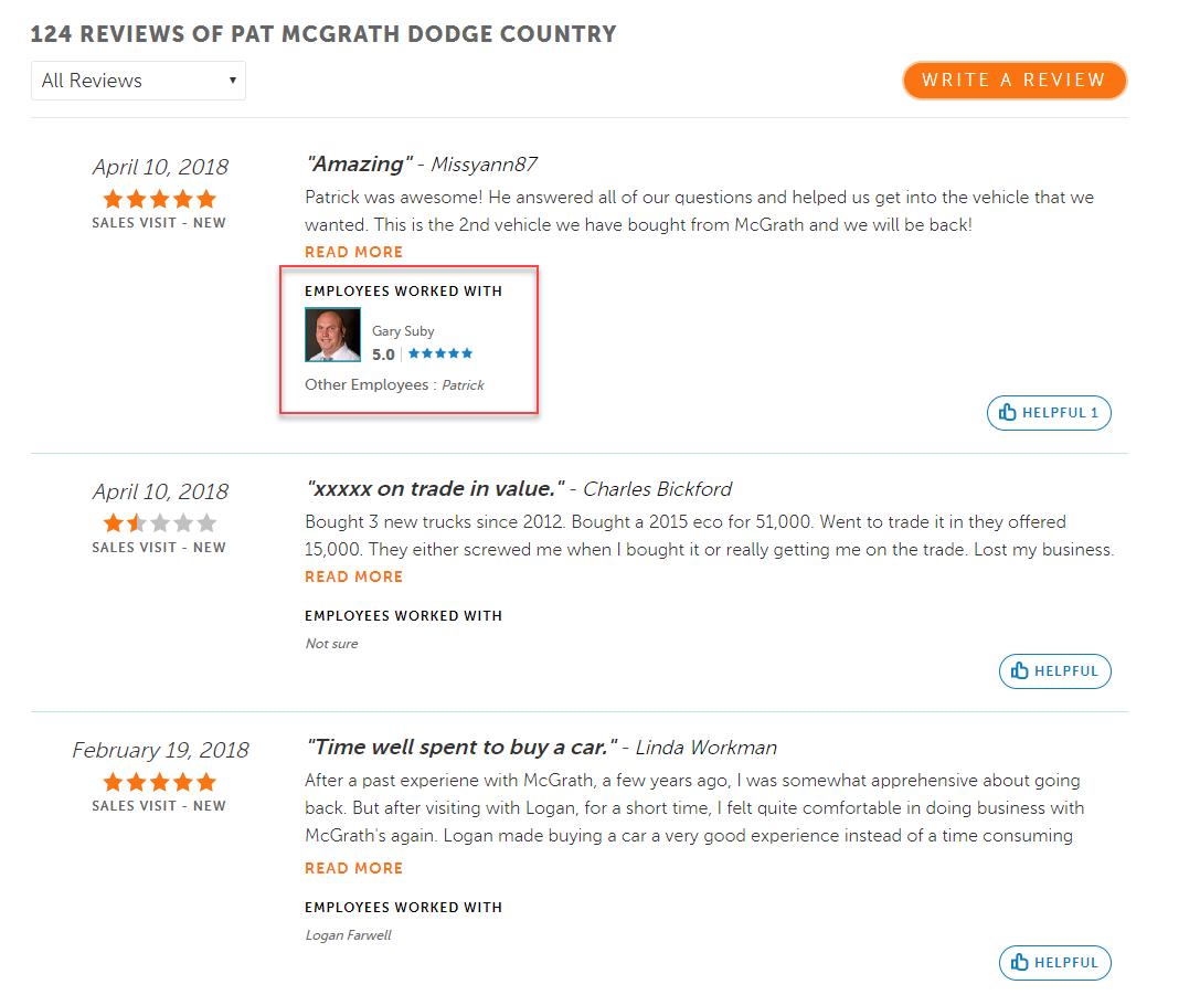 used car dealer software reviews